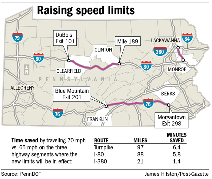 Need For Speed Agency By The Mall - Us highway speed limits map